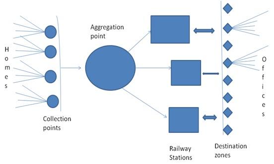 harvard case studies supply chain management